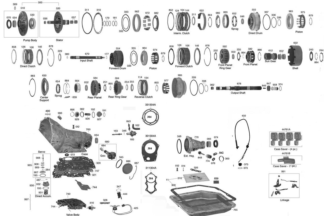 Chevrolet 350 Transmission Diagram Guide And Troubleshooting Of Chevy Shift Linkage Automatic Parts Wiring Schematics Rh 12 4 Schlaglicht Regional De